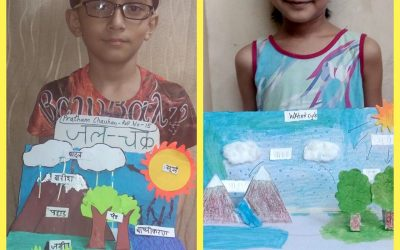 Learning Water Cycle in Hindi!!!
